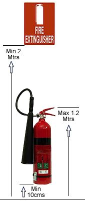 Fire Extinguisher Location Requirements
