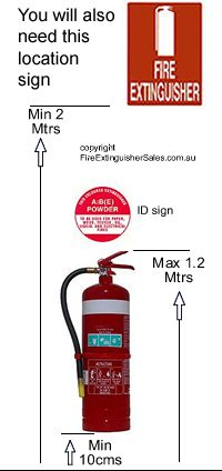 where to locate a Fire extinguisher sign